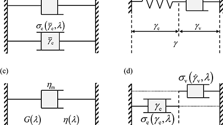 A multimode structural kinetics constitutive equation for