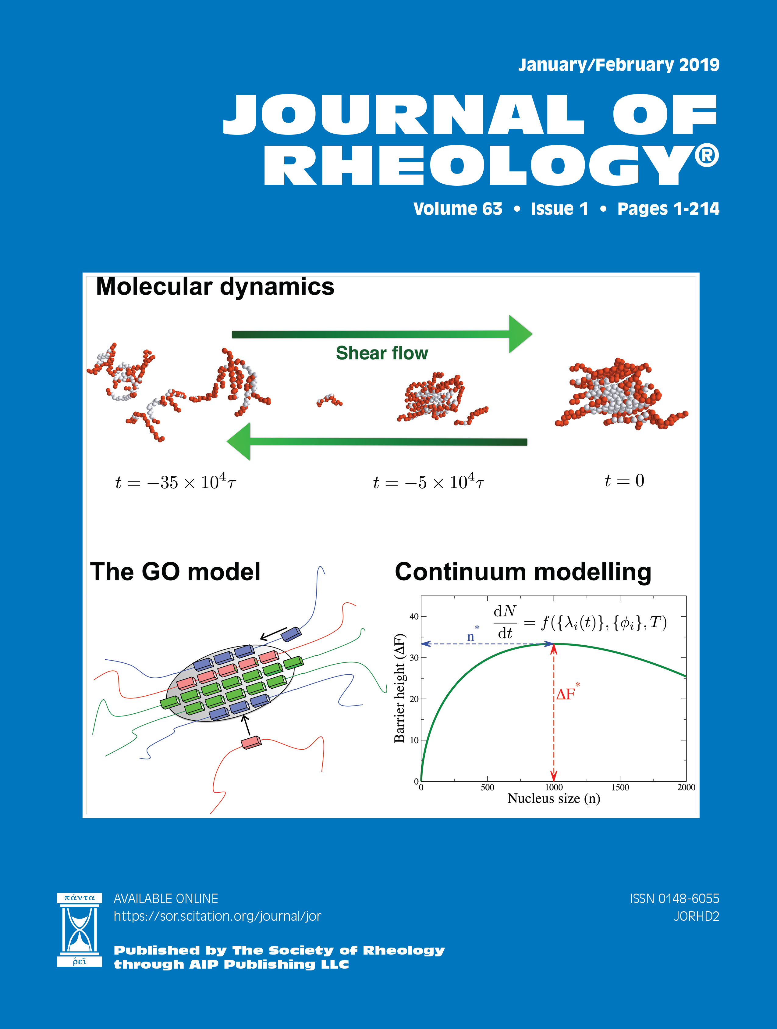 Melt rheology of poly(lactic acid): Entanglement and chain